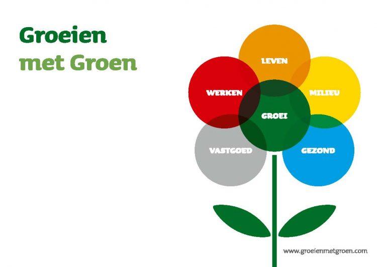 groeien met groen
